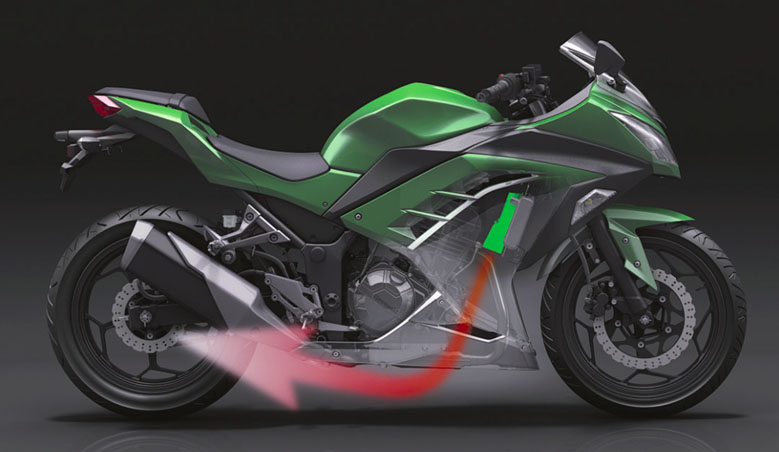 Ninja 650 | Kawasaki